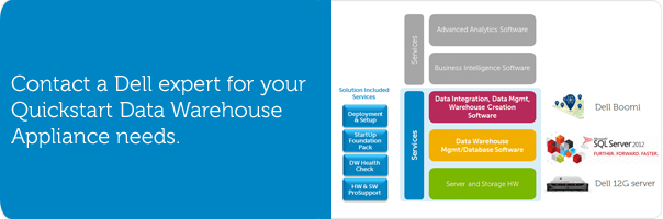 Contact a Dell expert for your Quickstart Data Warehouse Appliance needs.